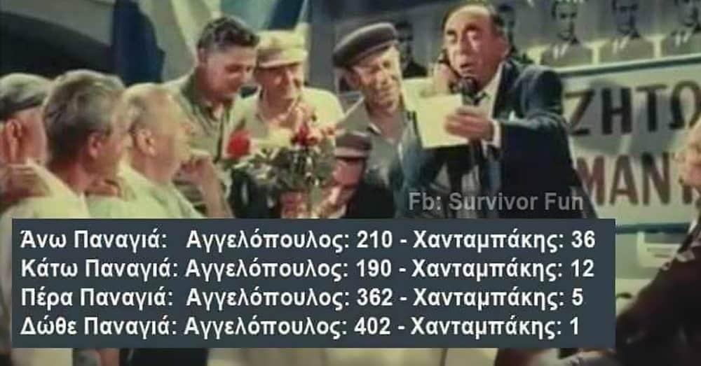 αγγελοπουλος χανταμπακης ψηφοφορια